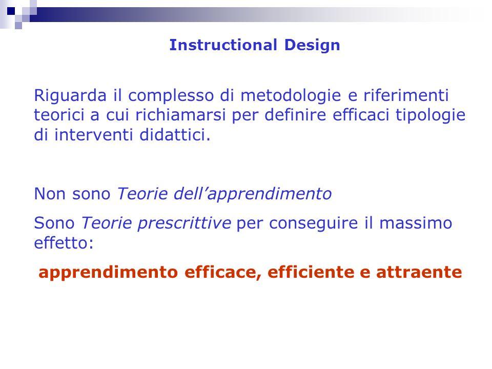 Instructional Design Riguarda il complesso di metodologie e riferimenti teorici a cui richiamarsi per definire efficaci tipologie di interventi didatt