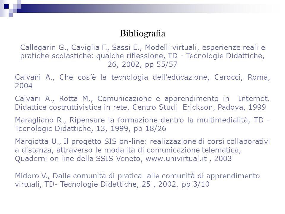 Bibliografia Callegarin G., Caviglia F., Sassi E., Modelli virtuali, esperienze reali e pratiche scolastiche: qualche riflessione, TD - Tecnologie Did