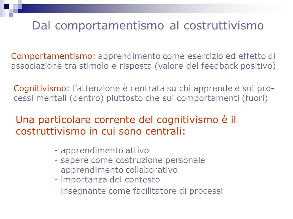 Dal comportamentismo al costruttivismo Cognitivismo: lattenzione è centrata su chi apprende e sui pro- cessi mentali (dentro) piuttosto che sui compor