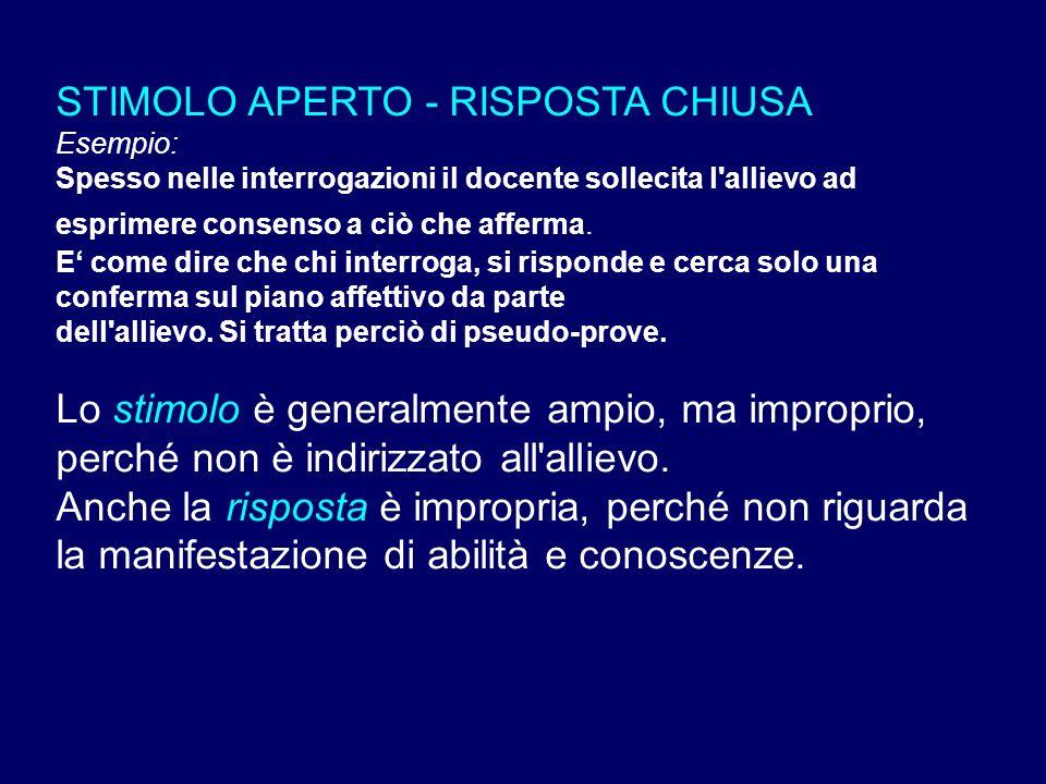 STIMOLO APERTO - RISPOSTA CHIUSA Esempio: Spesso nelle interrogazioni il docente sollecita l'allievo ad esprimere consenso a ciò che afferma. E come d