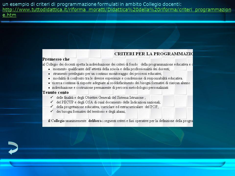 un esempio di criteri di programmazione formulati in ambito Collegio docenti: http://www.tuttodidattica.it/riforma_moratti/Didattica%20della%20riforma/criteri_programmazion e.htm