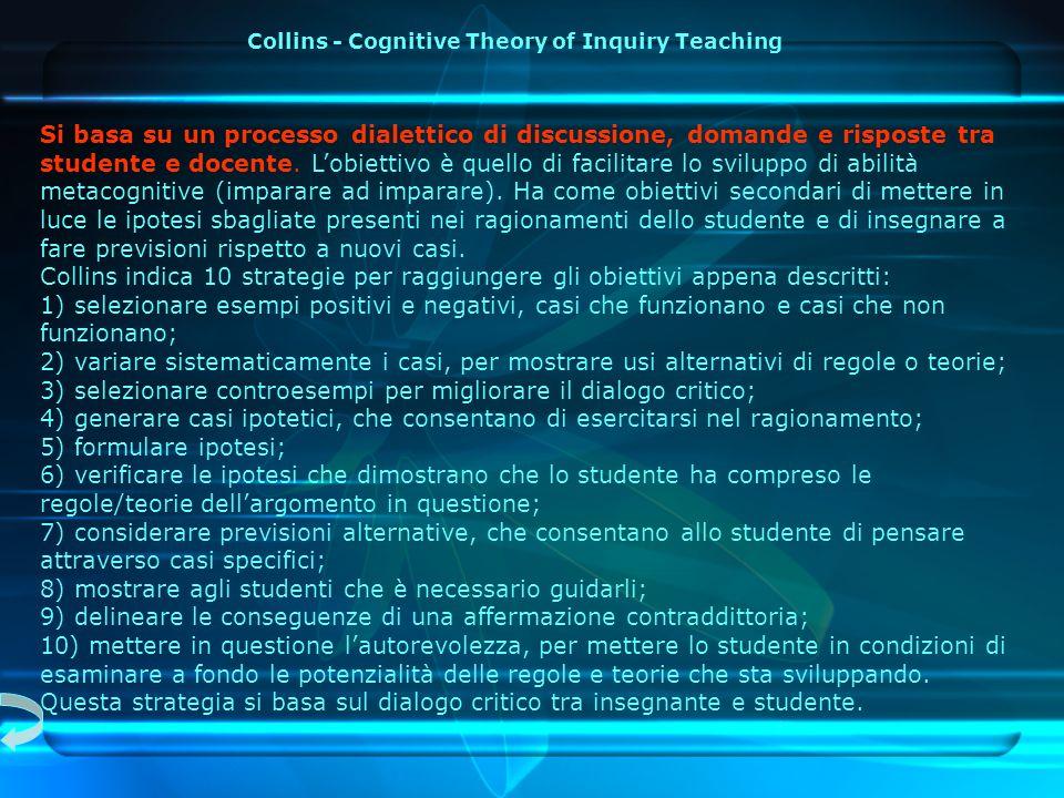 Si basa su un processo dialettico di discussione, domande e risposte tra studente e docente.