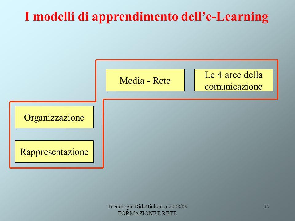Tecnologie Didattiche a.a.2008/09 FORMAZIONE E RETE 17 Le 4 aree della comunicazione Organizzazione Rappresentazione Media - Rete I modelli di apprendimento delle-Learning