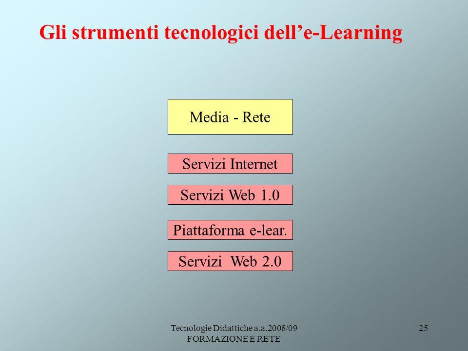 Tecnologie Didattiche a.a.2008/09 FORMAZIONE E RETE 25 Media - Rete Servizi Internet Servizi Web 1.0 Piattaforma e-lear.