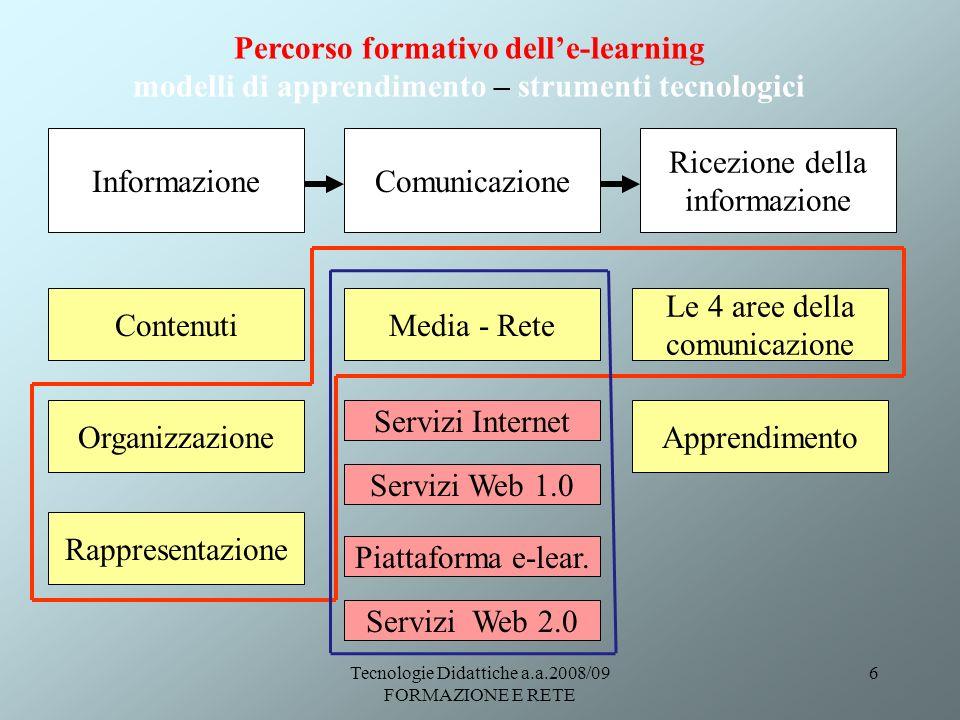 Tecnologie Didattiche a.a.2008/09 FORMAZIONE E RETE 6 Le 4 aree della comunicazione Apprendimento Contenuti Organizzazione Rappresentazione Media - Rete Servizi Internet Servizi Web 1.0 Piattaforma e-lear.