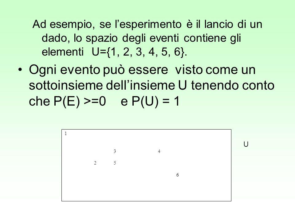 Ad esempio, se lesperimento è il lancio di un dado, lo spazio degli eventi contiene gli elementi U={1, 2, 3, 4, 5, 6}. Ogni evento può essere visto co