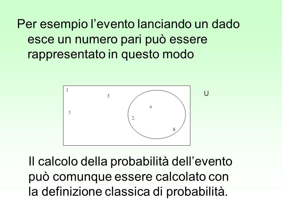 Per esempio levento lanciando un dado esce un numero pari può essere rappresentato in questo modo 1 3 4 5 2. 6 U Il calcolo della probabilità delleven