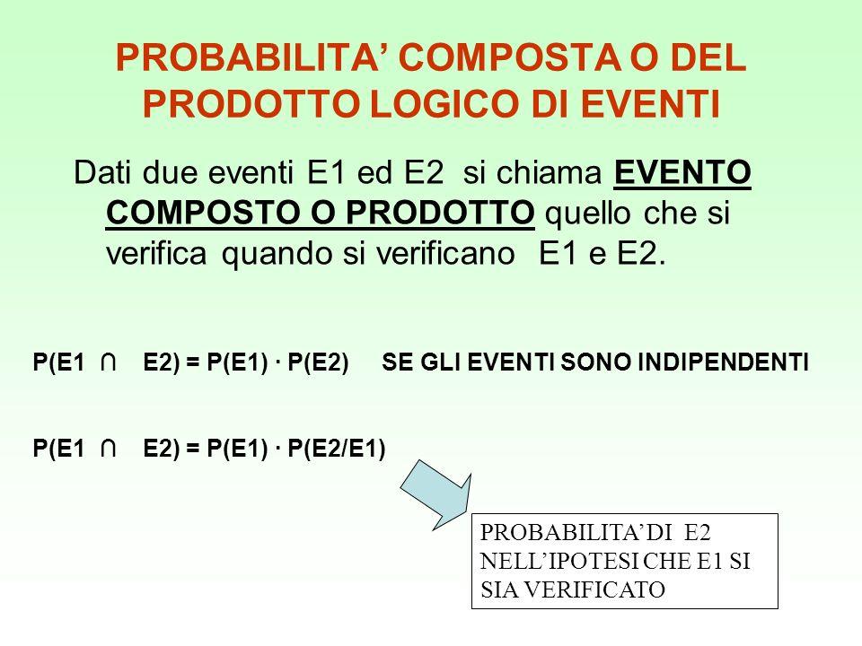 PROBABILITA COMPOSTA O DEL PRODOTTO LOGICO DI EVENTI Dati due eventi E1 ed E2 si chiama EVENTO COMPOSTO O PRODOTTO quello che si verifica quando si ve