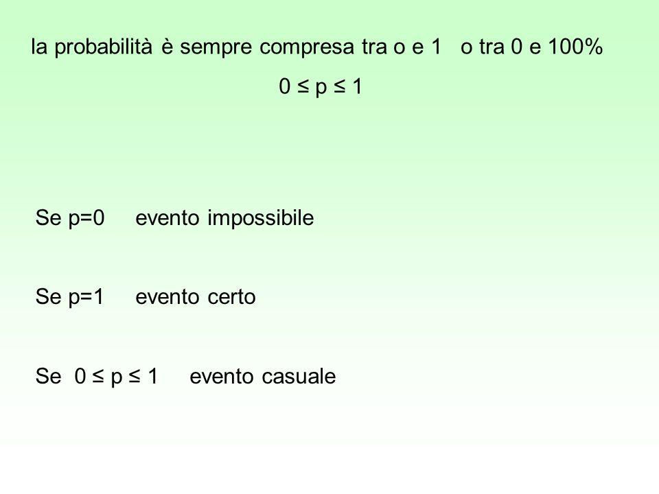 la probabilità è sempre compresa tra o e 1 o tra 0 e 100% 0 p 1 Se p=0 evento impossibile Se p=1 evento certo Se 0 p 1 evento casuale