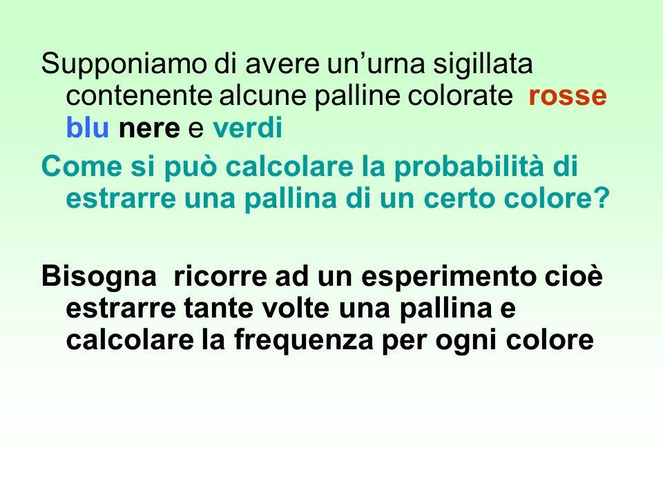 Supponiamo di fare 80 estrazioni e di ottenere questi risultati: coloren.pallinefrequenza Rosso55/80=1/16 Blu1818/80=9/40 Nero2222/80=11/40 verde3535/80=7/16 totale80