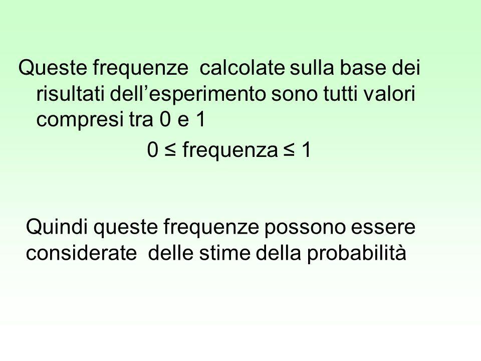 Queste frequenze calcolate sulla base dei risultati dellesperimento sono tutti valori compresi tra 0 e 1 0 frequenza 1 Quindi queste frequenze possono