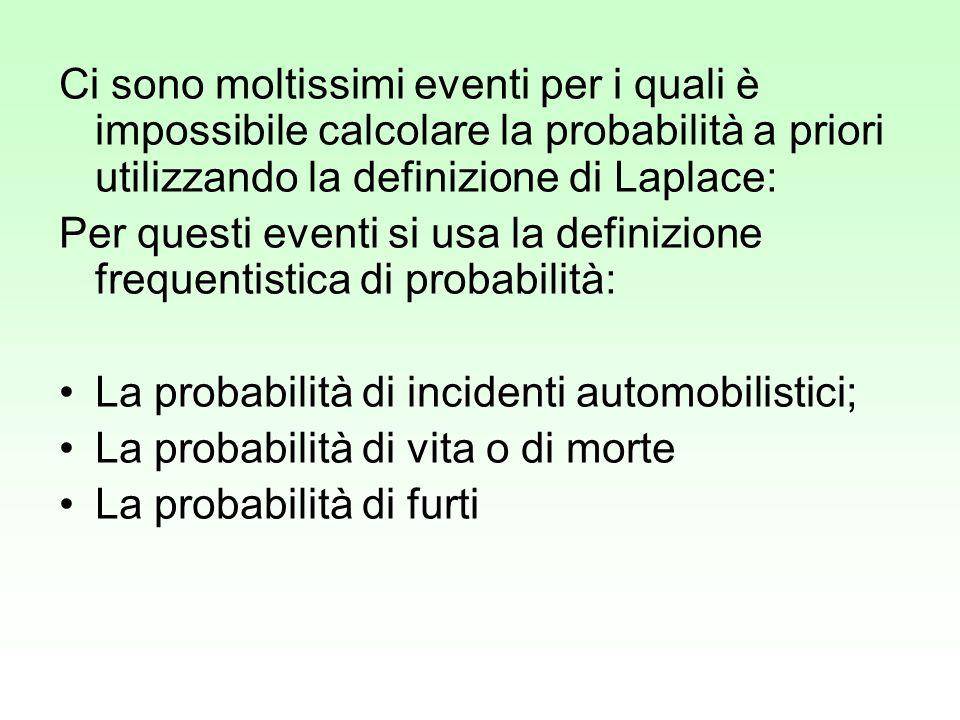 Ci sono moltissimi eventi per i quali è impossibile calcolare la probabilità a priori utilizzando la definizione di Laplace: Per questi eventi si usa