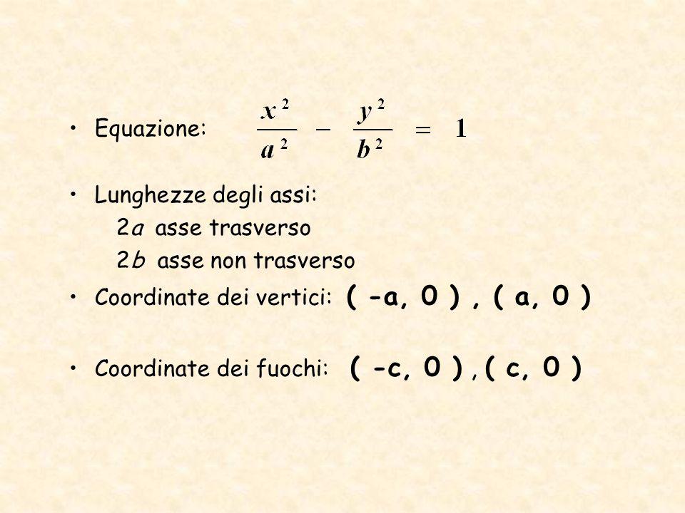 Equazione: Lunghezze degli assi: 2a asse trasverso 2b asse non trasverso Coordinate dei vertici: ( -a, 0 ), ( a, 0 ) Coordinate dei fuochi: ( -c, 0 ),