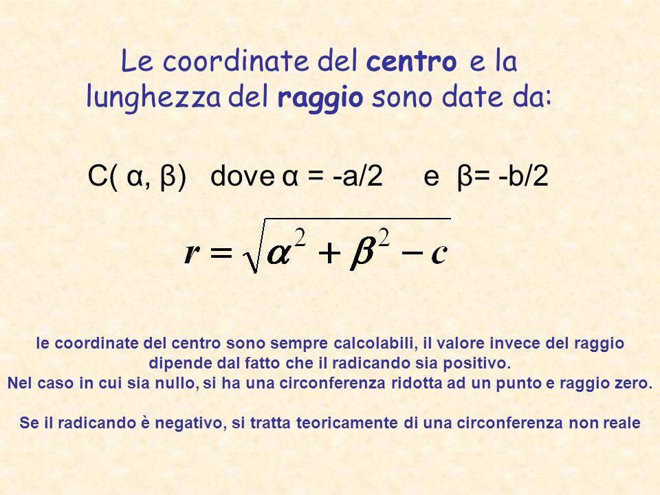 Le coordinate del centro e la lunghezza del raggio sono date da: C( α, β) dove α = -a/2 e β= -b/2 le coordinate del centro sono sempre calcolabili, il