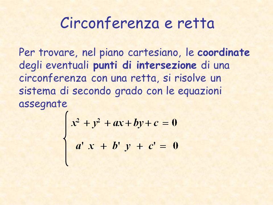 Circonferenza e retta Per trovare, nel piano cartesiano, le coordinate degli eventuali punti di intersezione di una circonferenza con una retta, si ri