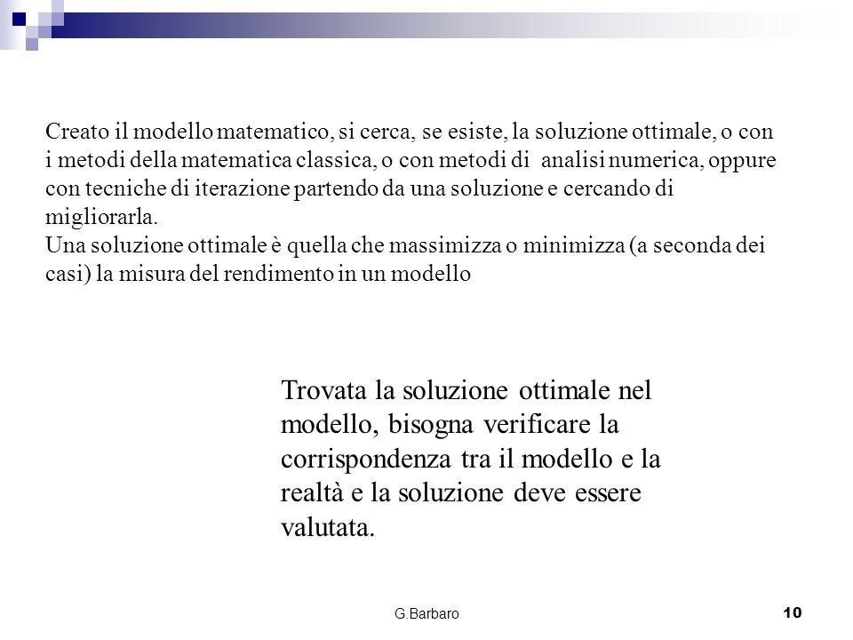 G.Barbaro10 Creato il modello matematico, si cerca, se esiste, la soluzione ottimale, o con i metodi della matematica classica, o con metodi di analis