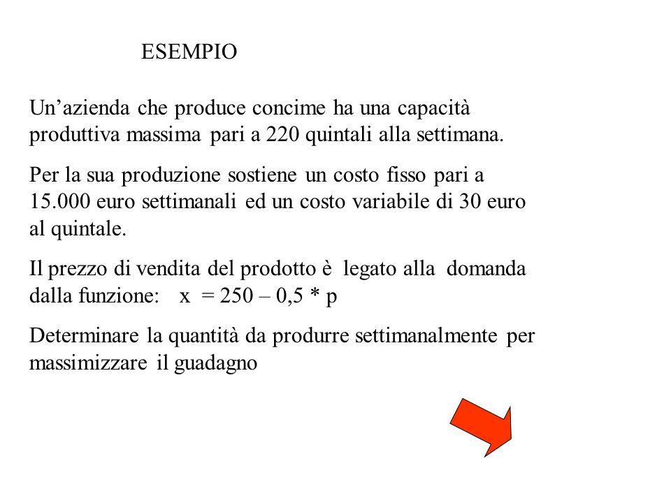 ESEMPIO Unazienda che produce concime ha una capacità produttiva massima pari a 220 quintali alla settimana. Per la sua produzione sostiene un costo f