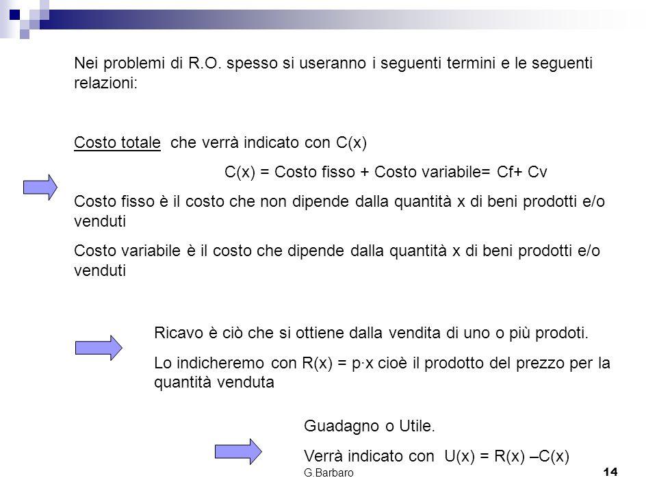 G.Barbaro14 Nei problemi di R.O. spesso si useranno i seguenti termini e le seguenti relazioni: Costo totale che verrà indicato con C(x) C(x) = Costo