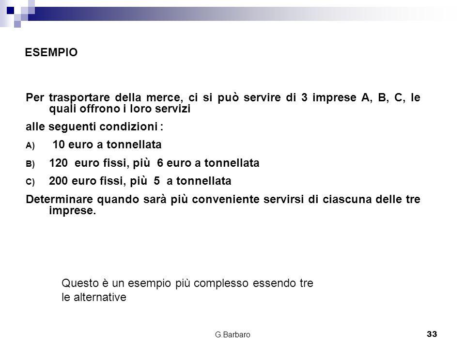 G.Barbaro33 Per trasportare della merce, ci si può servire di 3 imprese A, B, C, le quali offrono i loro servizi alle seguenti condizioni : A) 10 euro