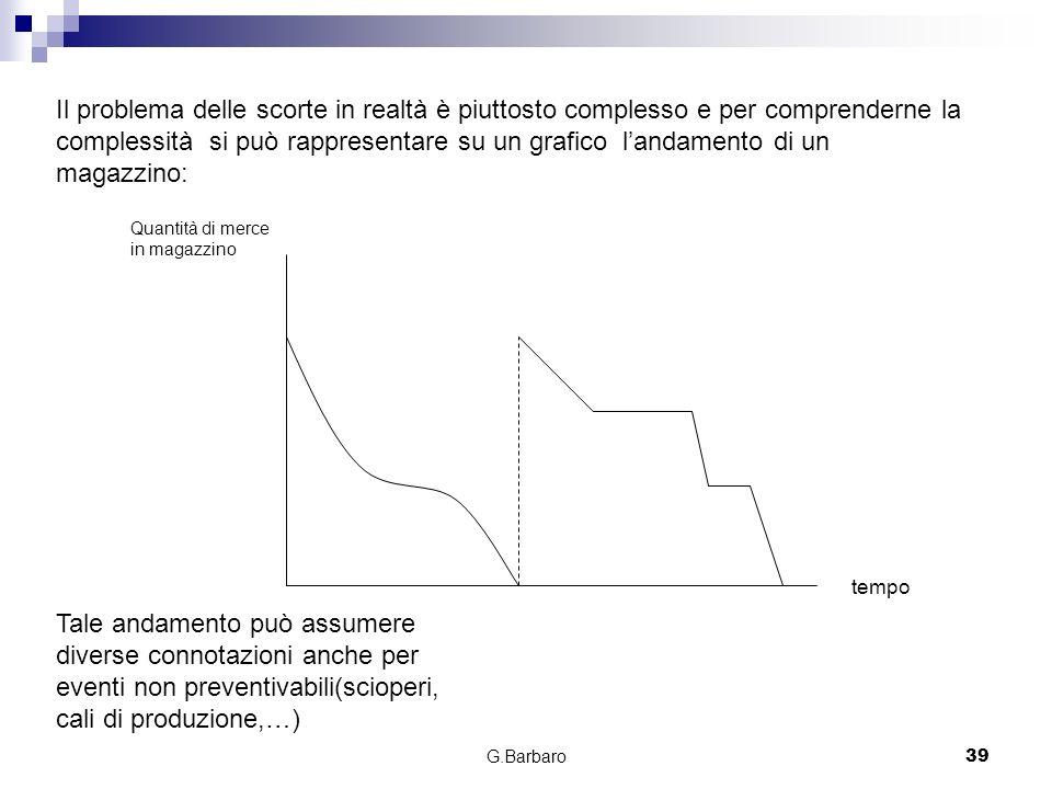 G.Barbaro39 Il problema delle scorte in realtà è piuttosto complesso e per comprenderne la complessità si può rappresentare su un grafico landamento d