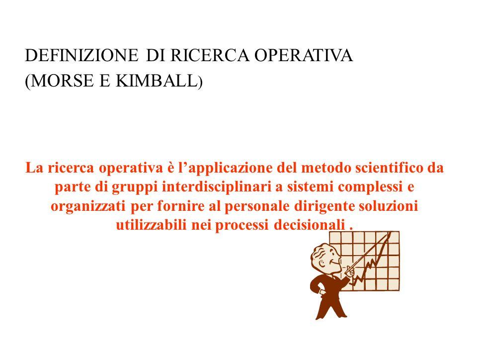DEFINIZIONE DI RICERCA OPERATIVA (MORSE E KIMBALL ) La ricerca operativa è lapplicazione del metodo scientifico da parte di gruppi interdisciplinari a