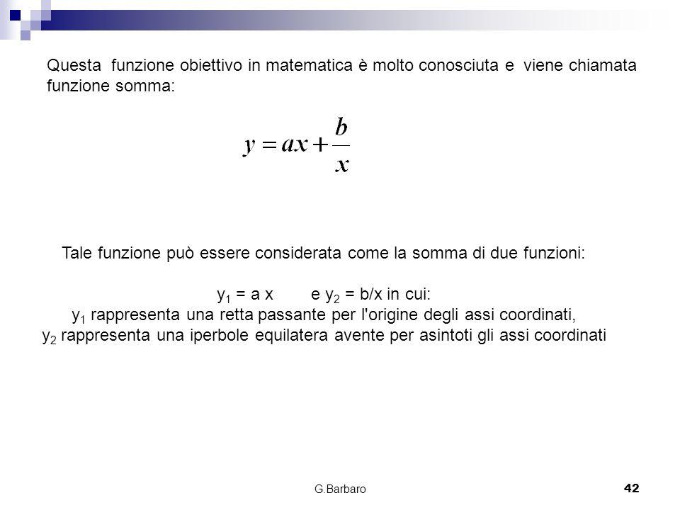 G.Barbaro42 Questa funzione obiettivo in matematica è molto conosciuta e viene chiamata funzione somma: Tale funzione può essere considerata come la s