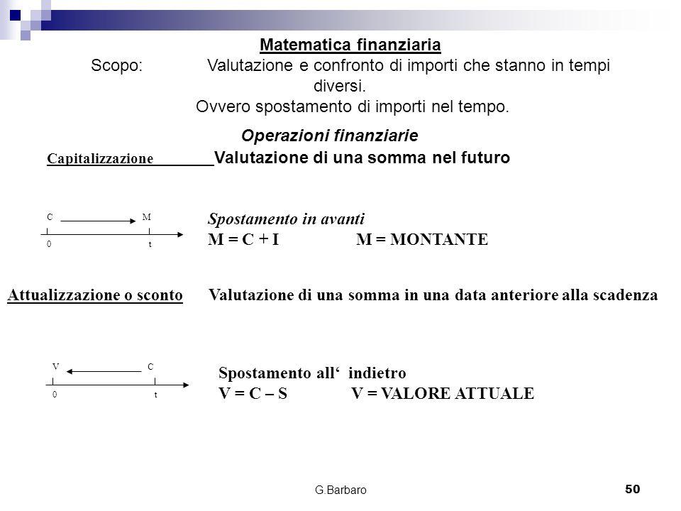 G.Barbaro50 Matematica finanziaria Scopo: Valutazione e confronto di importi che stanno in tempi diversi. Ovvero spostamento di importi nel tempo. Ope