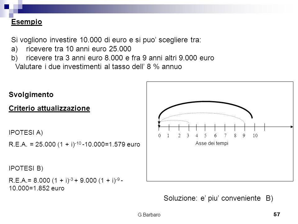 G.Barbaro57 Esempio Si vogliono investire 10.000 di euro e si puo scegliere tra: a)ricevere tra 10 anni euro 25.000 b)ricevere tra 3 anni euro 8.000 e