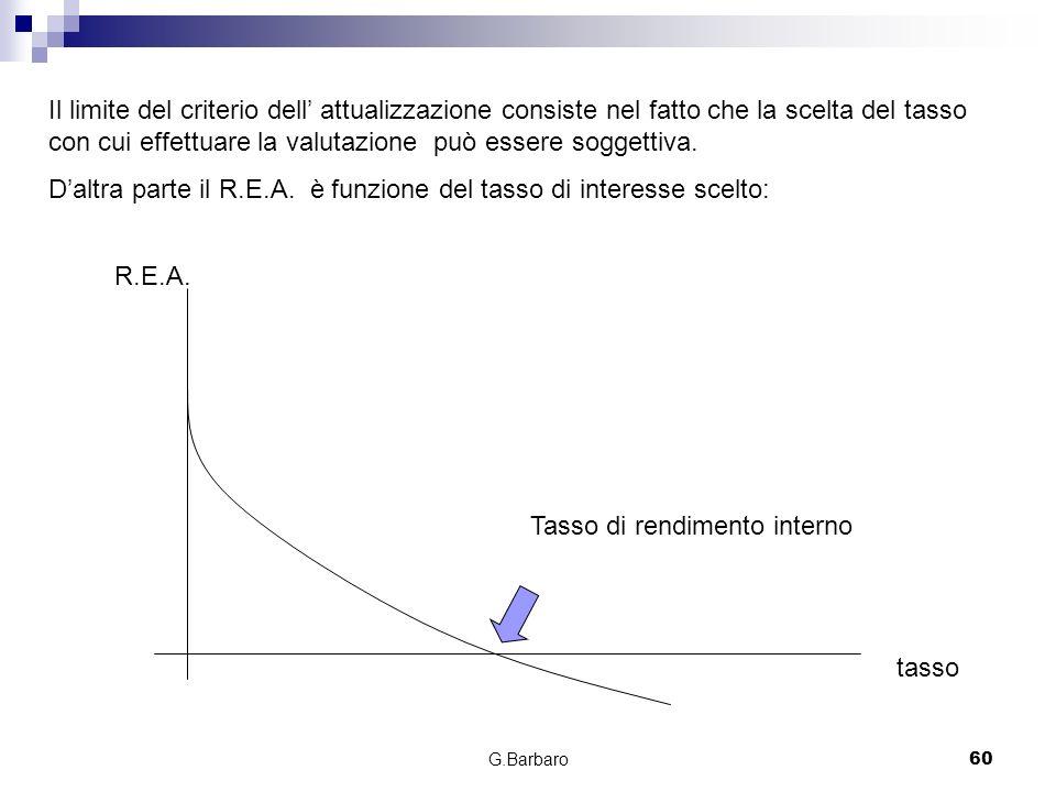 G.Barbaro60 Il limite del criterio dell attualizzazione consiste nel fatto che la scelta del tasso con cui effettuare la valutazione può essere sogget
