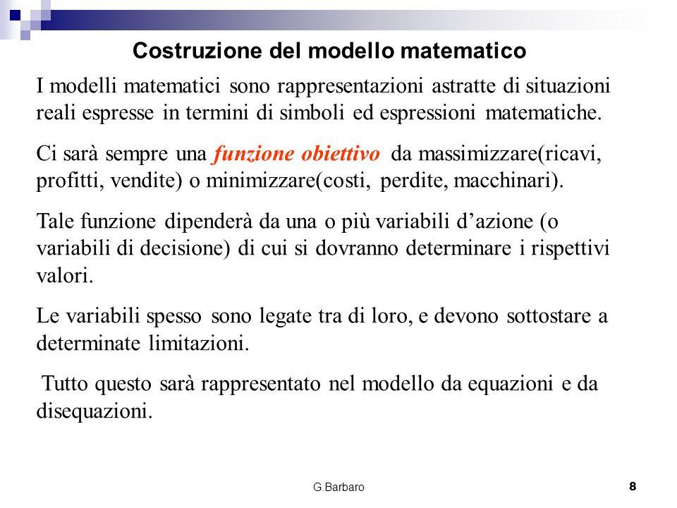 MODELLO MATEMATICO Funzione Obiettivo Y = f (x 1, x 2 …………..x n ) La funzione obiettivo esprime un costo, un ricavo, un guadagn0 + Vincoli espressi da equazioni e\o disequazioni I vincoli sono di due tipologie: vincoli di segno(che esprimono la positività delle variabili di azione) e vincoli tecnici(esprimo delle situazioni reali p.es.