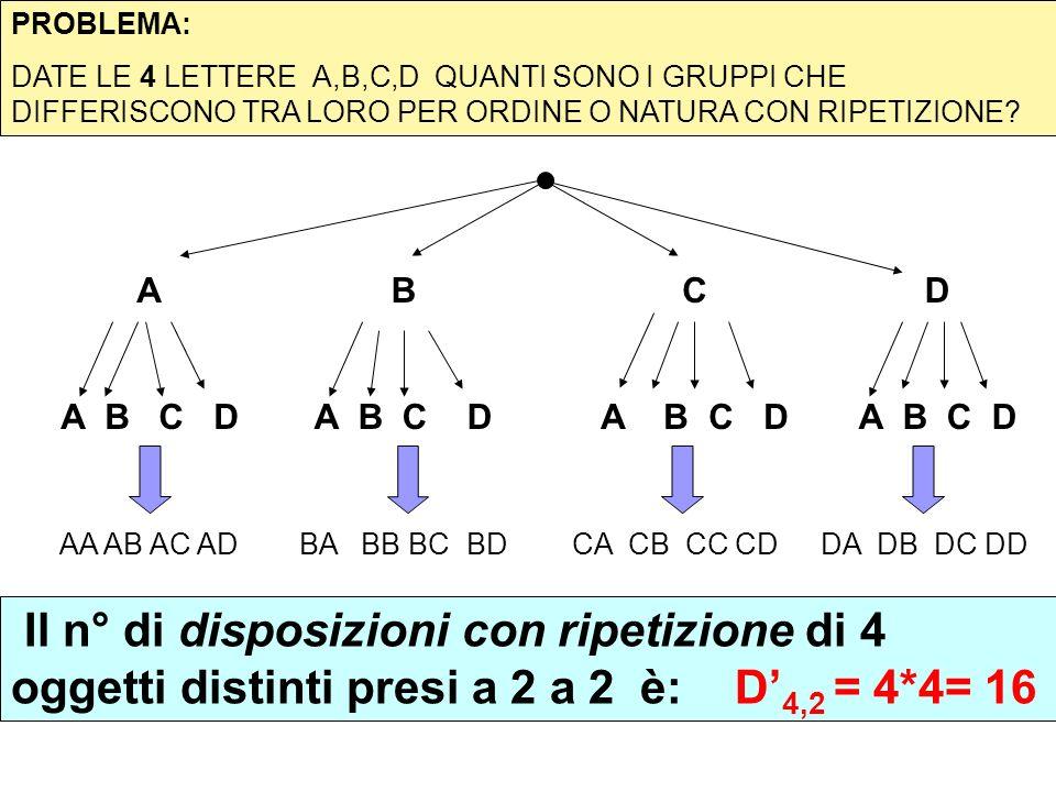 PROBLEMA: DATE LE 4 LETTERE A,B,C,D QUANTI SONO I GRUPPI CHE DIFFERISCONO TRA LORO PER ORDINE O NATURA CON RIPETIZIONE? A A B C D B A B C D C A B C D