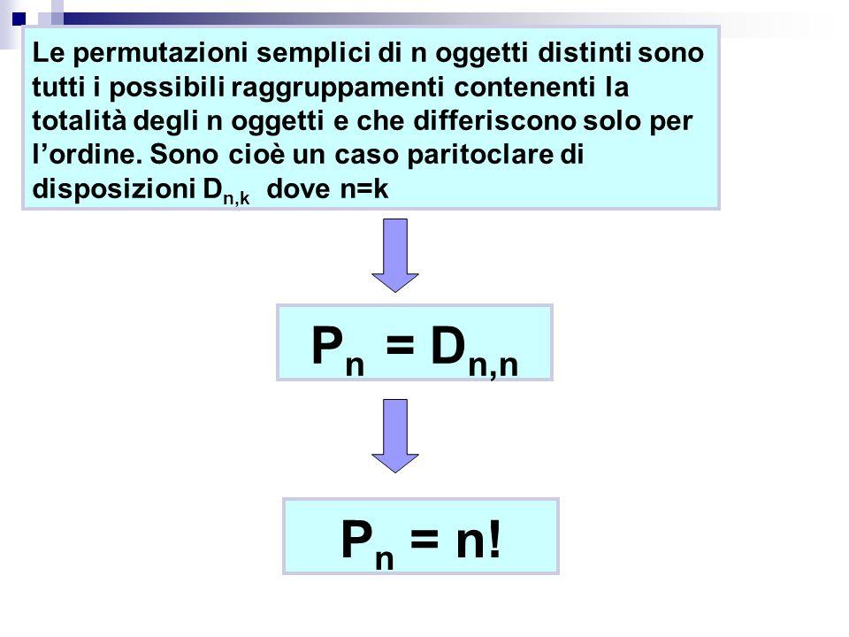 Le permutazioni semplici di n oggetti distinti sono tutti i possibili raggruppamenti contenenti la totalità degli n oggetti e che differiscono solo pe