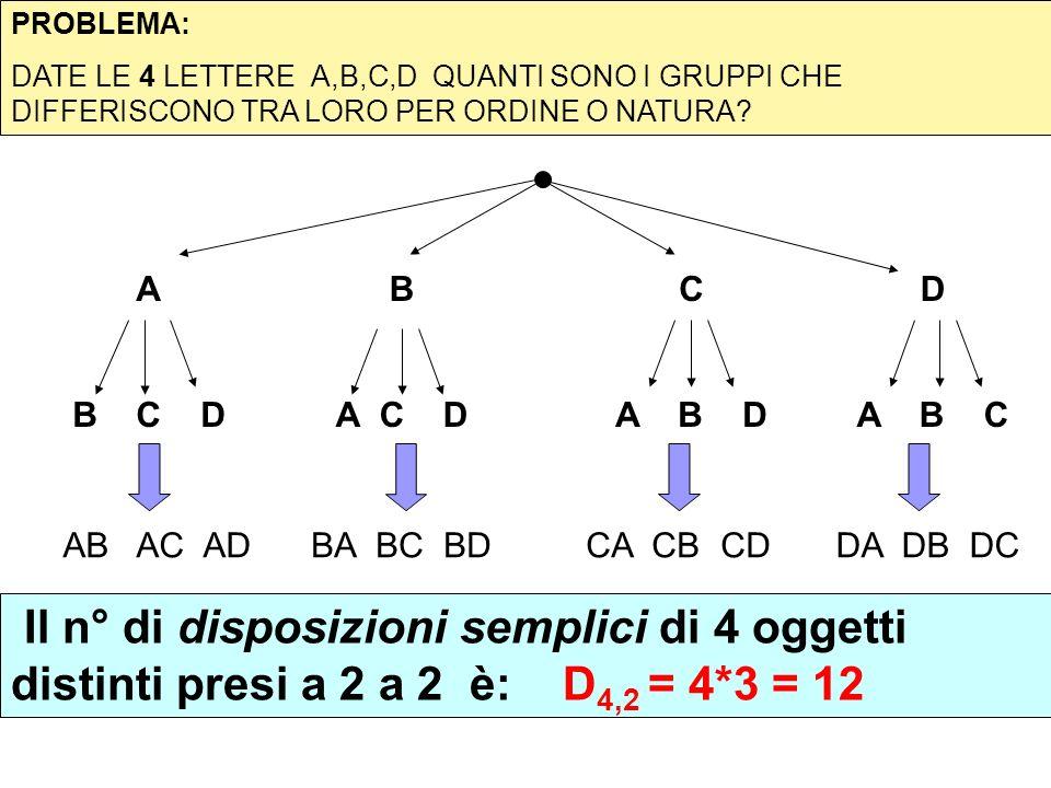 il n° di DISPOSIZIONI SEMPLICI di n oggetti distinti presi k per volta è Dn,k= n(n-1)(n-2) …..