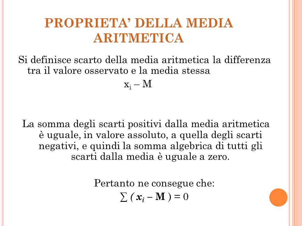MEDIA ARITMETICA x 1 + x 2 +… x n M = n x 1 · f 1 + x 2 · f 2 +… x n · f n Σ x·f M = = N Σ f Questa viene chiamata media ponderata ed è utilizzata qua