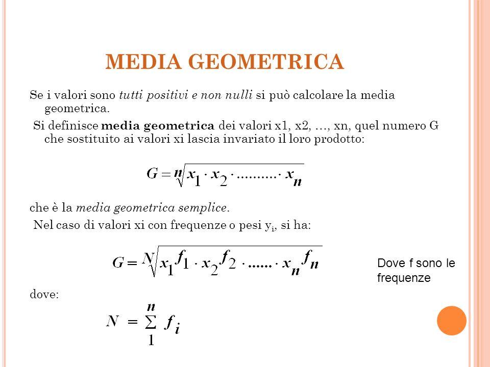 PROPRIETA DELLA MEDIA ARITMETICA Si definisce scarto della media aritmetica la differenza tra il valore osservato e la media stessa x i – M La somma d