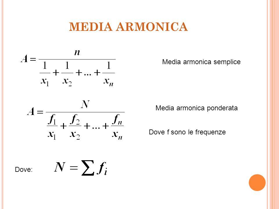 MEDIA QUADRATICA Media quadratica semplice Media quadratica ponderata dove La media quadratica è quella con valore maggiore e viene usata per mettere