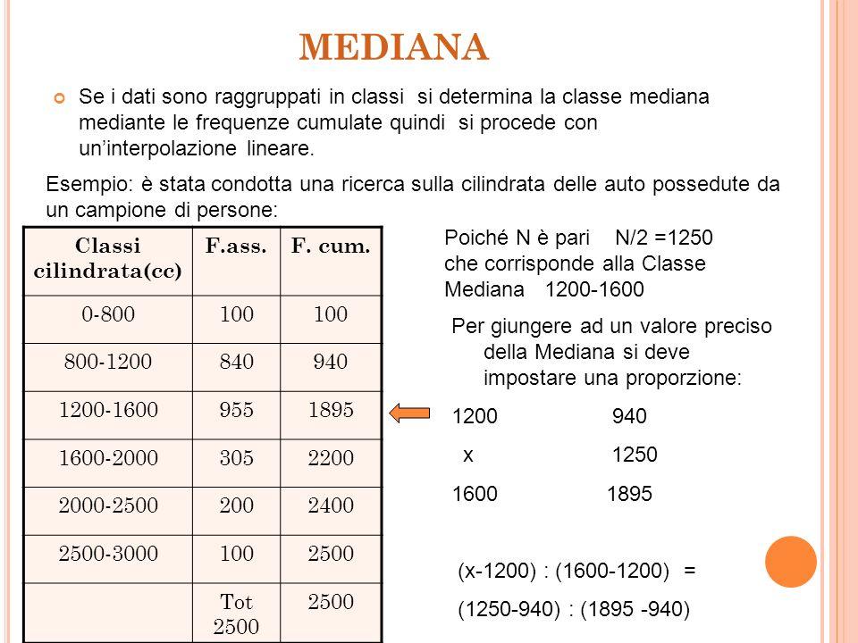 MEDIANA Se si ha invece una distribuzione di frequenze, occorre calcolare le frequenze cumulate. Indicando con N la somma delle frequenze, la Mediana