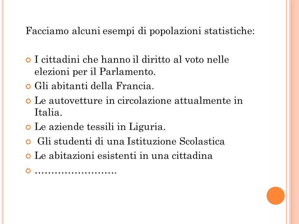 Facciamo alcuni esempi di popolazioni statistiche: I cittadini che hanno il diritto al voto nelle elezioni per il Parlamento.