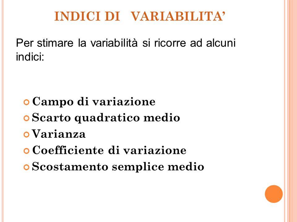 LA VARIABILITA I valori medi sono indici importanti per la descrizione sintetica di un fenomeno statistico però non forniscono informazioni sulla disp