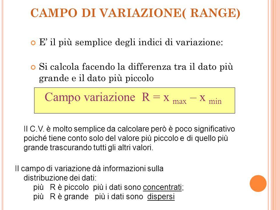 INDICI DI VARIABILITA Campo di variazione Scarto quadratico medio Varianza Coefficiente di variazione Scostamento semplice medio Per stimare la variab