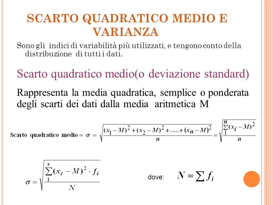 CAMPO DI VARIAZIONE( RANGE) E il più semplice degli indici di variazione: Si calcola facendo la differenza tra il dato più grande e il dato più piccol