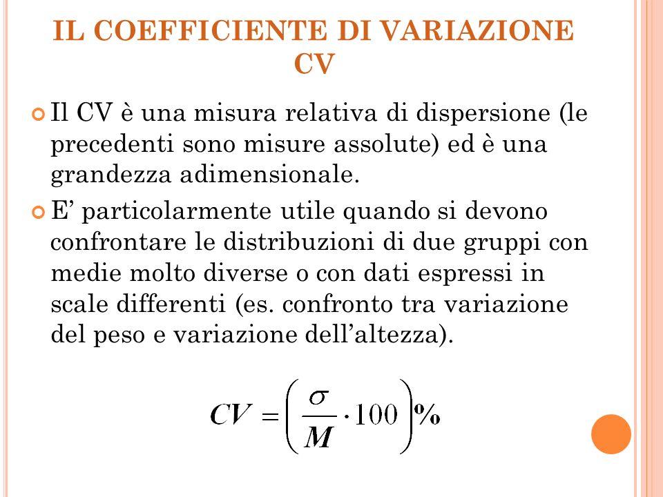 Esempio : valorefrequenza 23 41 82 114 Calcolare varianza e scarto quadratico medio