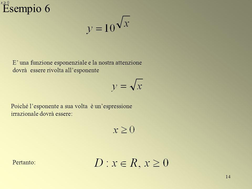 14 E una funzione esponenziale e la nostra attenzione dovrà essere rivolta allesponente Poiché lesponente a sua volta è unespressione irrazionale dovr