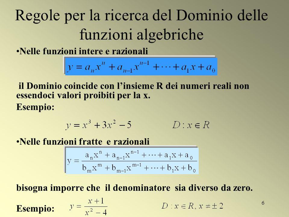 6 Regole per la ricerca del Dominio delle funzioni algebriche Nelle funzioni intere e razionali il Dominio coincide con linsieme R dei numeri reali no