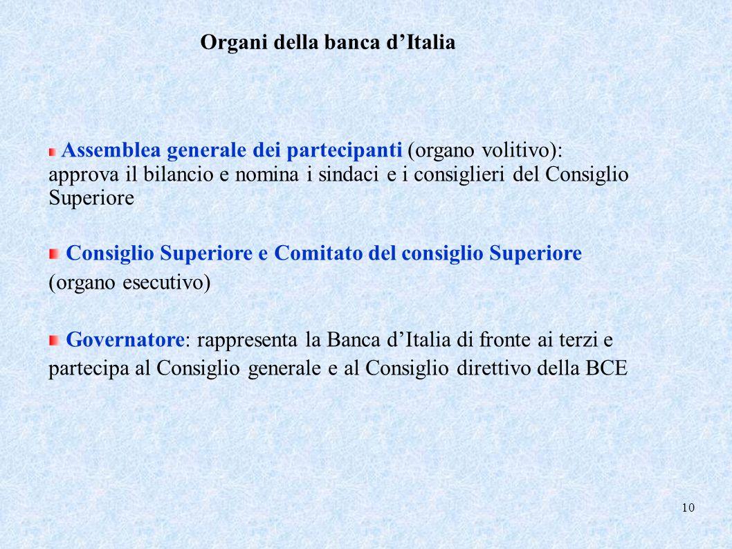 Organi della banca dItalia Assemblea generale dei partecipanti (organo volitivo): approva il bilancio e nomina i sindaci e i consiglieri del Consiglio