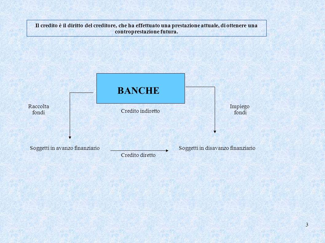 Una definizione di banca La banca è unimpresa che opera nel settore del credito e dei regolamenti monetari, esercitando attività dintermediazione e attività finanziarie che si affiancano e si intrecciano con la prestazione di numerosi servizi.