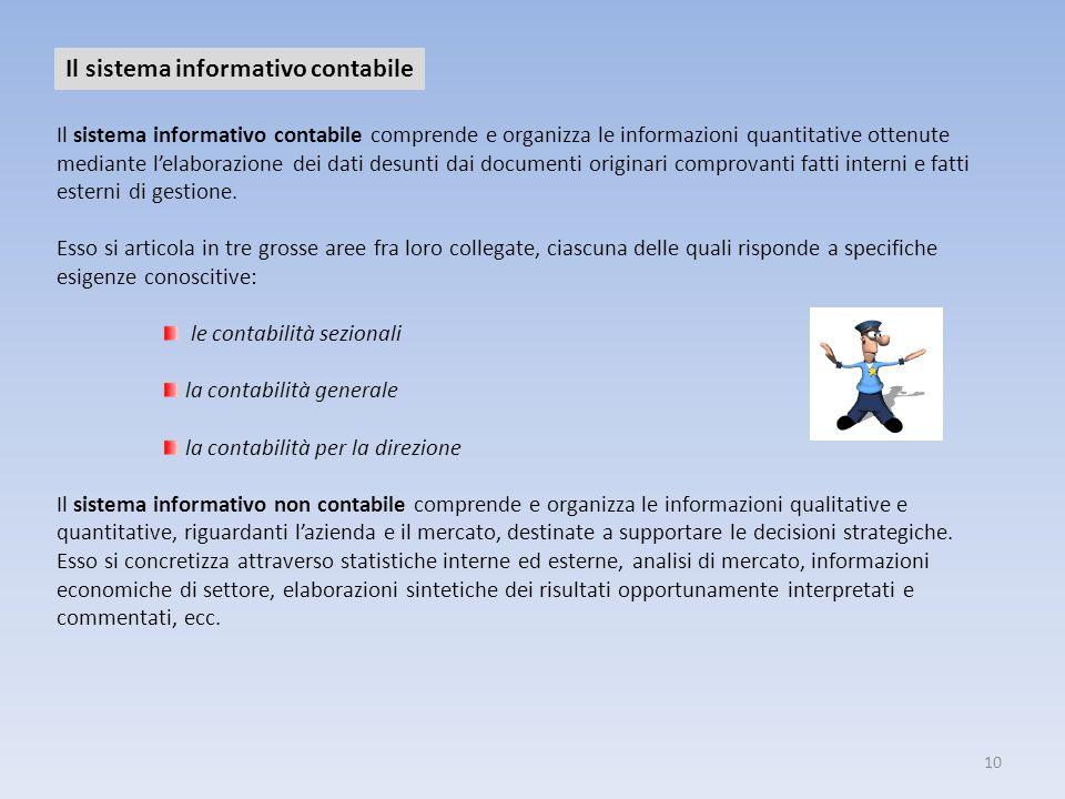 10 Il sistema informativo contabile Il sistema informativo contabile comprende e organizza le informazioni quantitative ottenute mediante lelaborazion