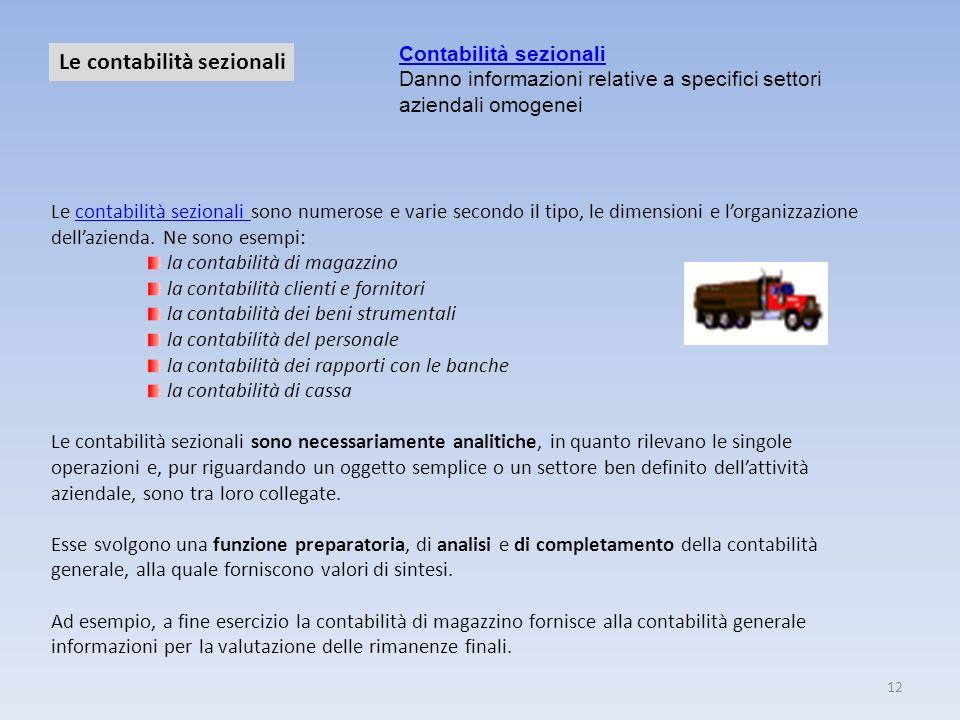 12 Le contabilità sezionali Le contabilità sezionali sono numerose e varie secondo il tipo, le dimensioni e lorganizzazione dellazienda. Ne sono esemp