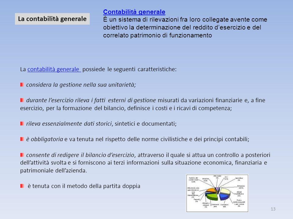 13 La contabilità generale La contabilità generale possiede le seguenti caratteristiche:contabilità generale considera la gestione nella sua unitariet