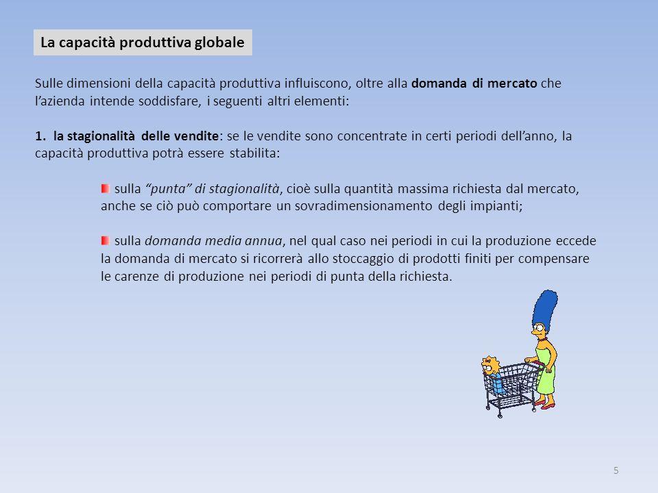 5 La capacità produttiva globale Sulle dimensioni della capacità produttiva influiscono, oltre alla domanda di mercato che lazienda intende soddisfare